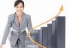 Hangi bankalar Kadın Girişimcilere Kredi Verir Ve Şartları